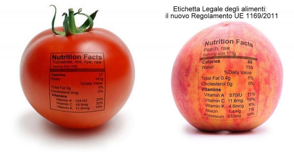 etichettatura-legale-degli-alimenti-il-nuovo-regolamento-1169-1024x542.jpg
